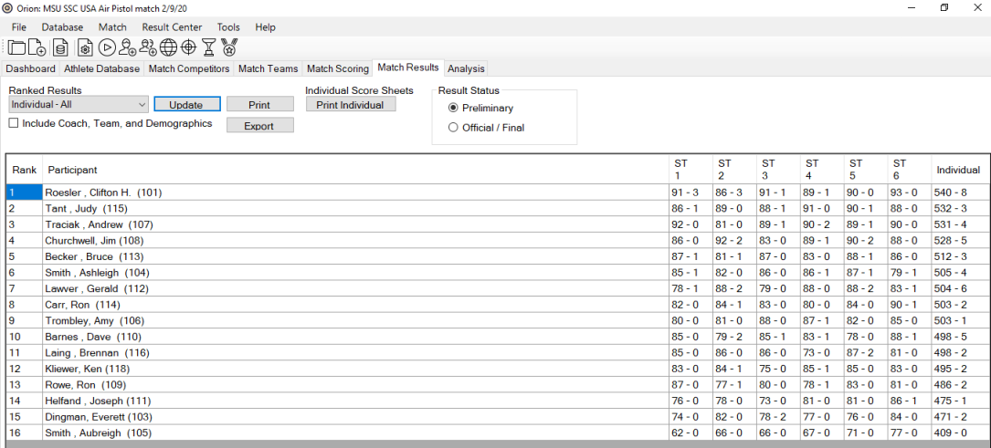 USAS Air Pistol Results 2_9_2020